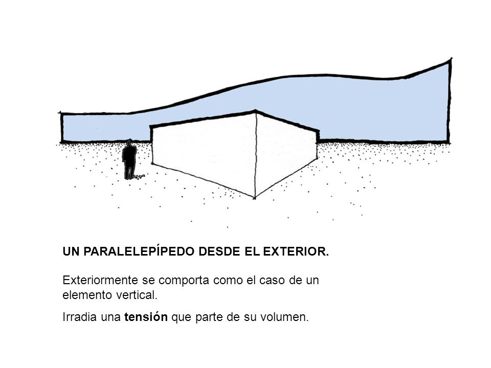 UN PARALELEPÍPEDO DESDE EL EXTERIOR.