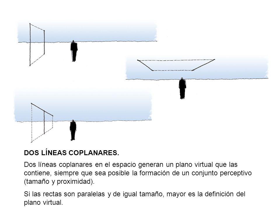 DOS LÍNEAS COPLANARES.