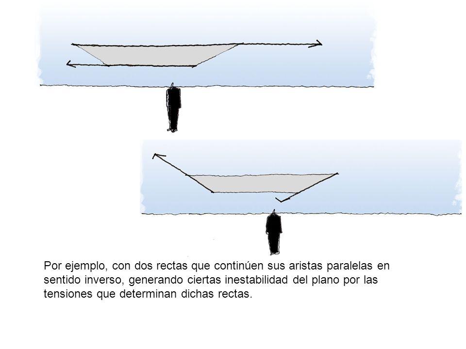 Por ejemplo, con dos rectas que continúen sus aristas paralelas en sentido inverso, generando ciertas inestabilidad del plano por las tensiones que determinan dichas rectas.