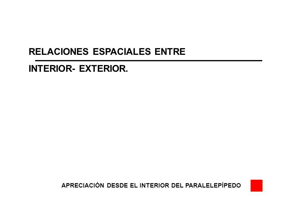 RELACIONES ESPACIALES ENTRE INTERIOR- EXTERIOR.