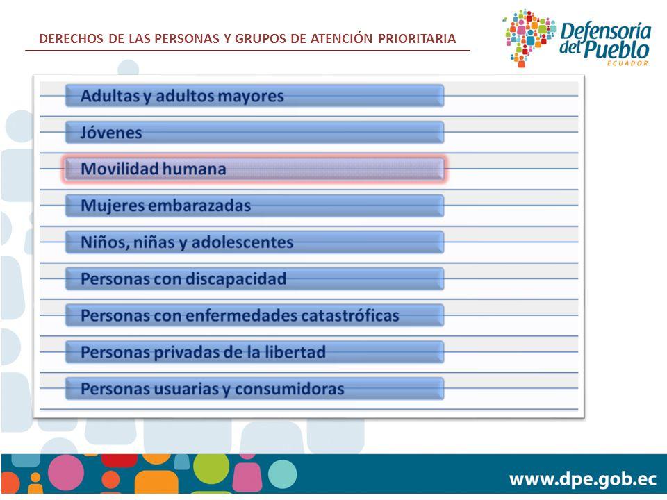 DERECHOS DE LAS PERSONAS Y GRUPOS DE ATENCIÓN PRIORITARIA