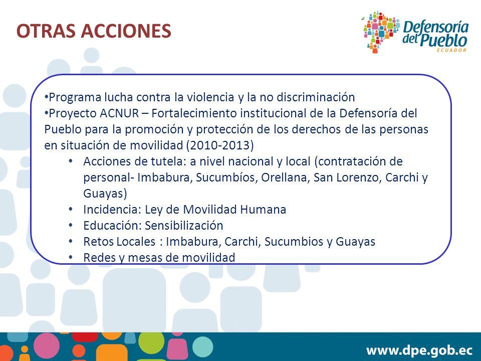OTRAS ACCIONES Programa lucha contra la violencia y la no discriminación.