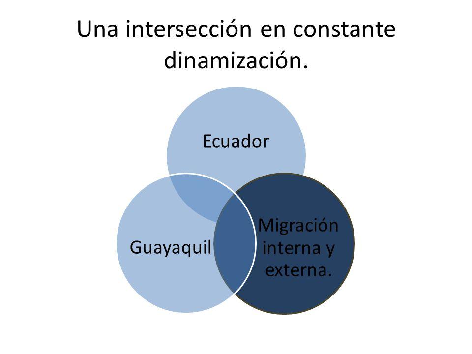Una intersección en constante dinamización.