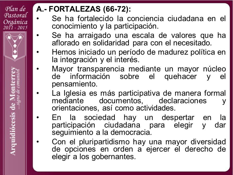A.- FORTALEZAS (66-72): Se ha fortalecido la conciencia ciudadana en el conocimiento y la participación.