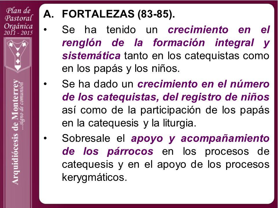 A. FORTALEZAS (83-85).