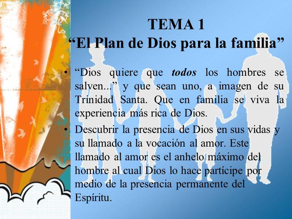 TEMA 1 El Plan de Dios para la familia