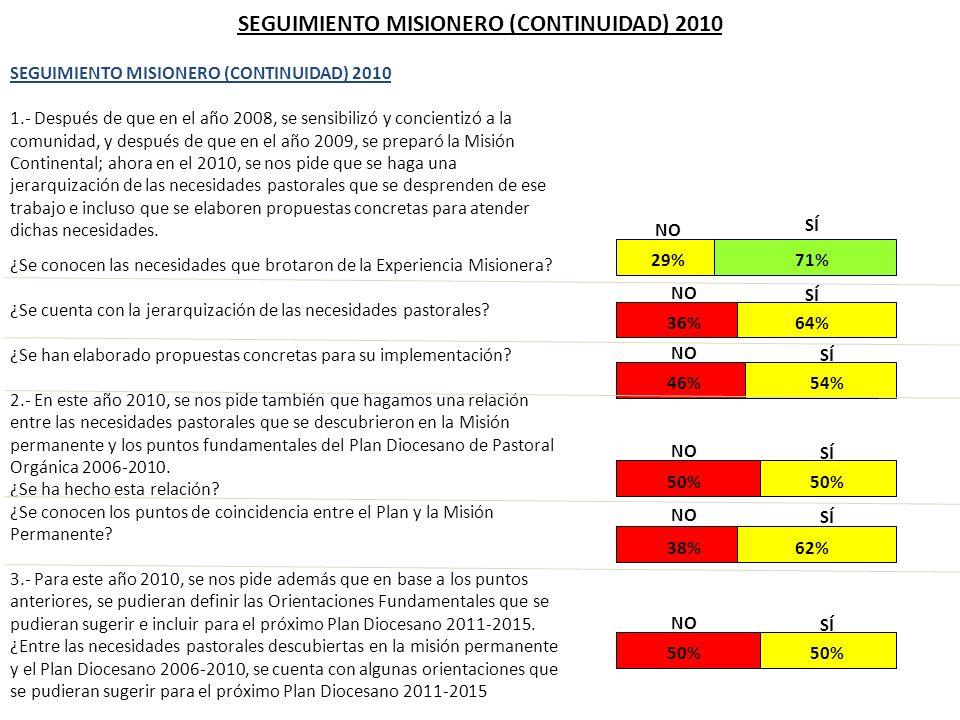SEGUIMIENTO MISIONERO (CONTINUIDAD) 2010
