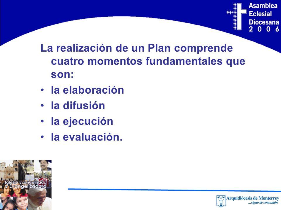La realización de un Plan comprende cuatro momentos fundamentales que son: