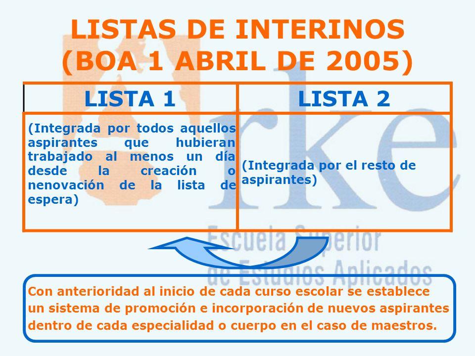 LISTAS DE INTERINOS (BOA 1 ABRIL DE 2005)