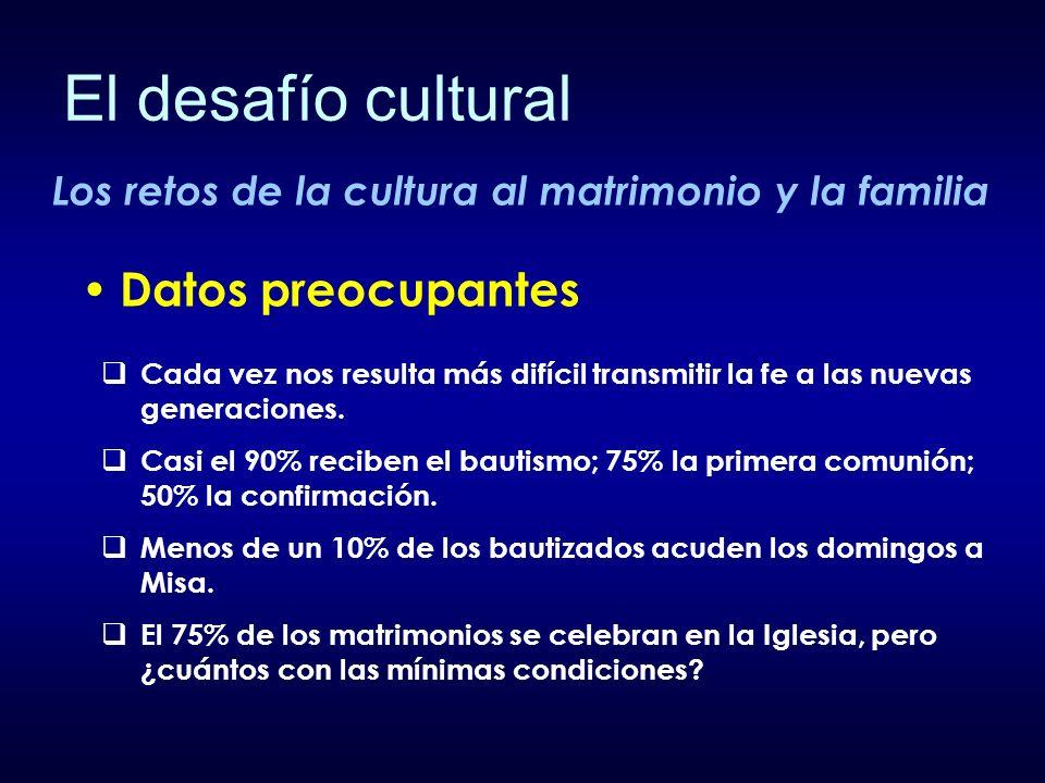 El desafío cultural Datos preocupantes