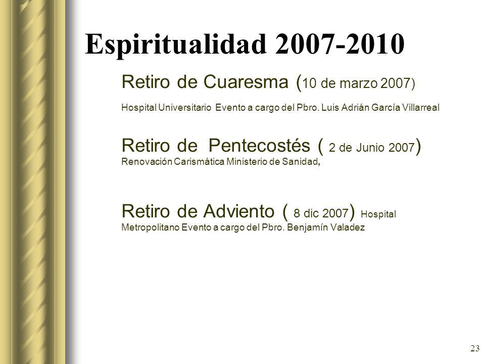 Espiritualidad 2007-2010Retiro de Cuaresma (10 de marzo 2007) Hospital Universitario Evento a cargo del Pbro. Luis Adrián García Villarreal.