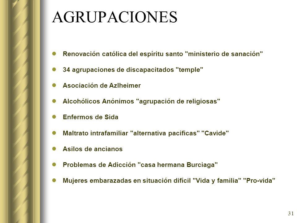 AGRUPACIONESRenovación católica del espíritu santo ministerio de sanación 34 agrupaciones de discapacitados temple