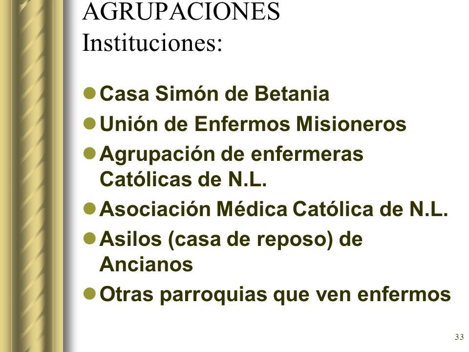 AGRUPACIONES Instituciones: