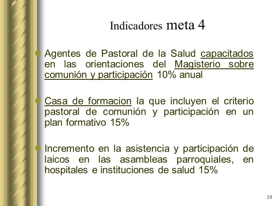 Indicadores meta 4Agentes de Pastoral de la Salud capacitados en las orientaciones del Magisterio sobre comunión y participación 10% anual.