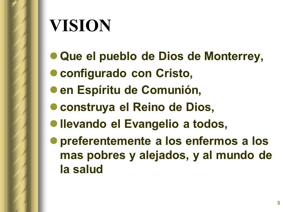 VISION Que el pueblo de Dios de Monterrey, configurado con Cristo,