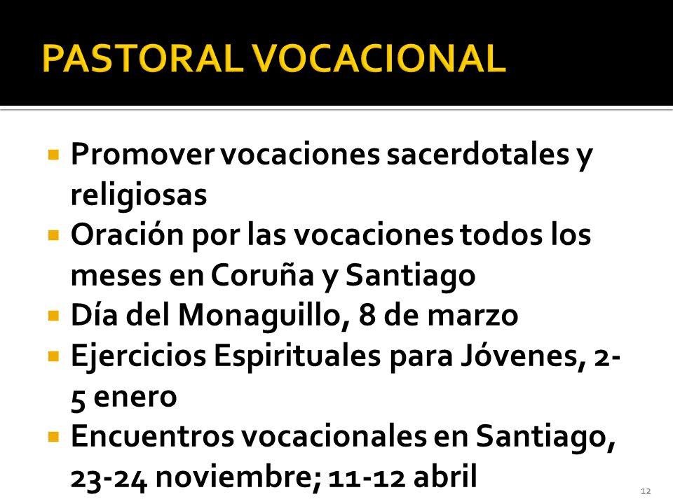 PASTORAL VOCACIONAL Promover vocaciones sacerdotales y religiosas