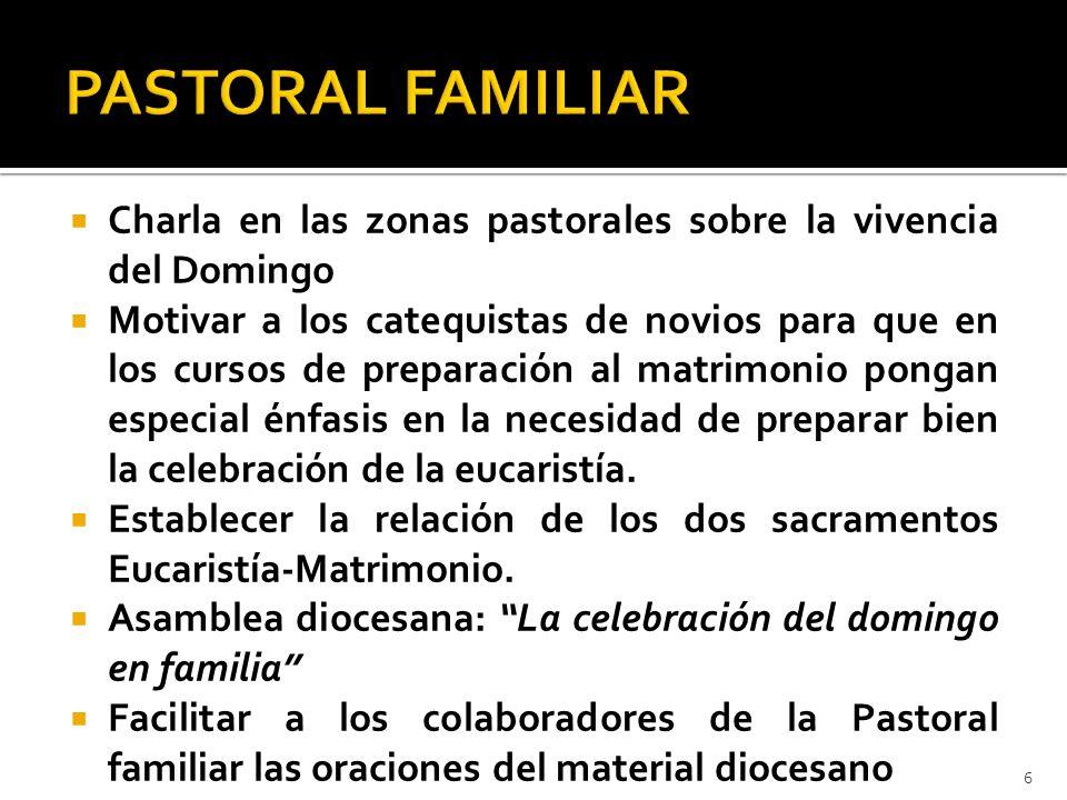 PASTORAL FAMILIAR Charla en las zonas pastorales sobre la vivencia del Domingo.