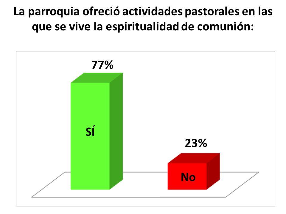 La parroquia ofreció actividades pastorales en las que se vive la espiritualidad de comunión: