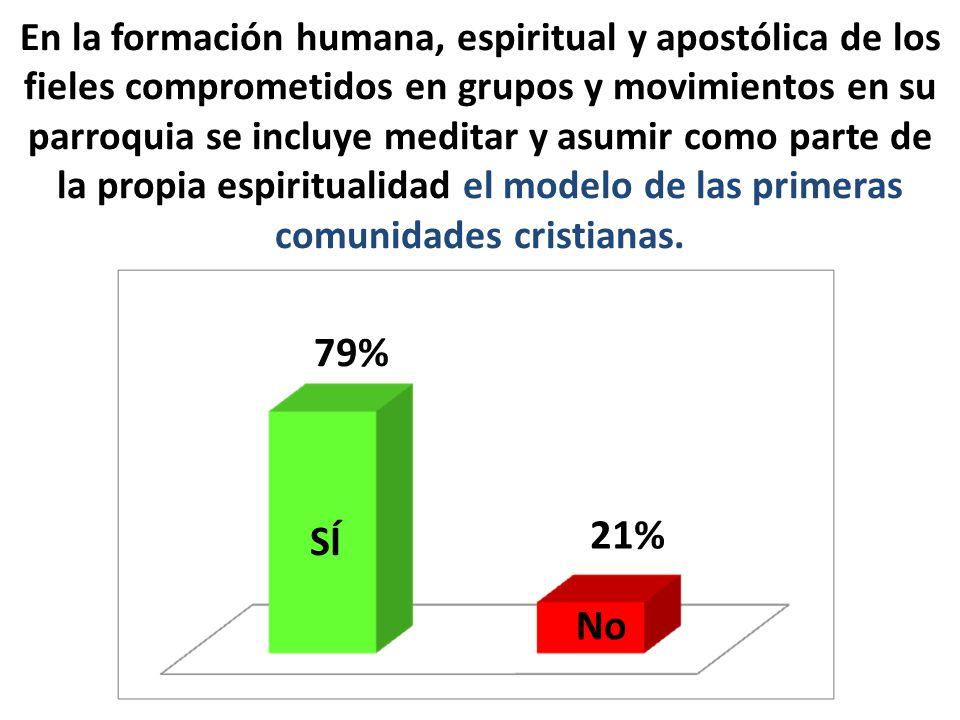 En la formación humana, espiritual y apostólica de los fieles comprometidos en grupos y movimientos en su