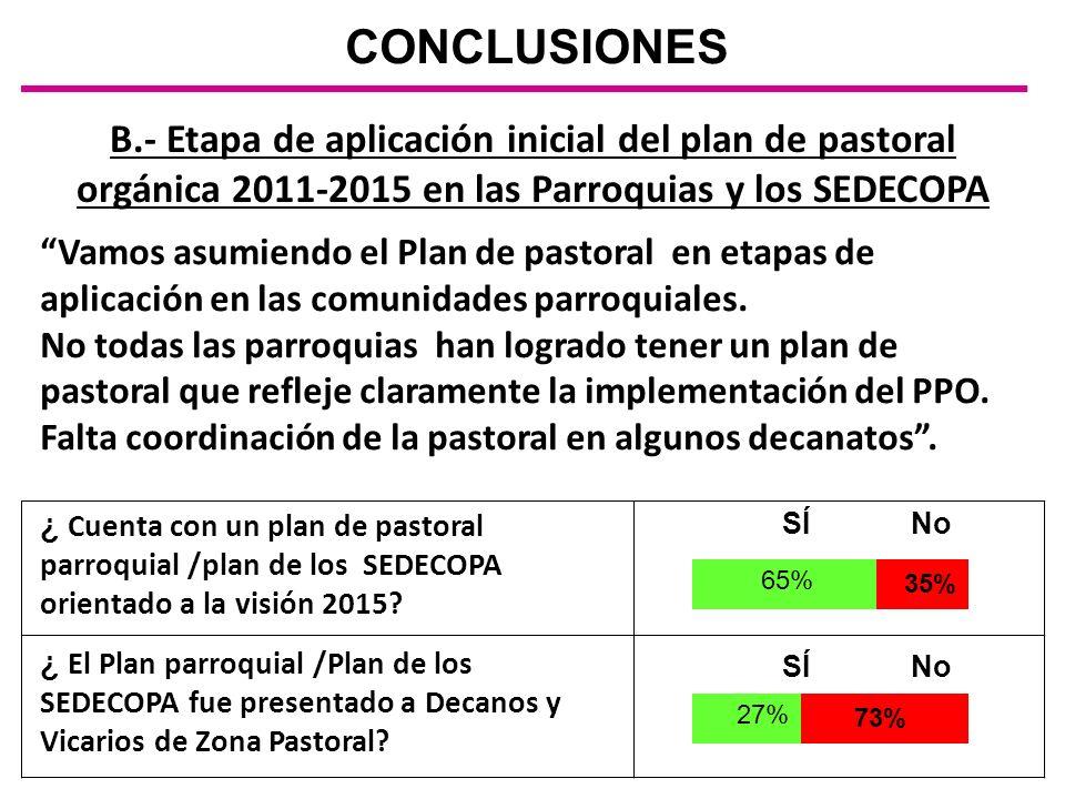 CONCLUSIONES B.- Etapa de aplicación inicial del plan de pastoral orgánica 2011-2015 en las Parroquias y los SEDECOPA.