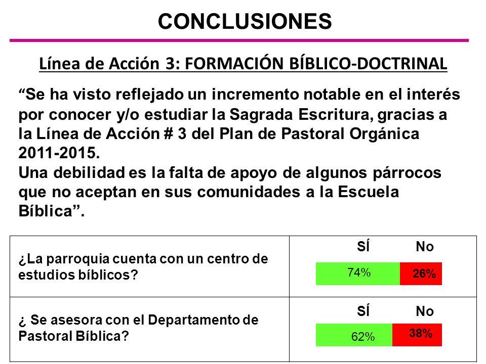Línea de Acción 3: FORMACIÓN BÍBLICO-DOCTRINAL