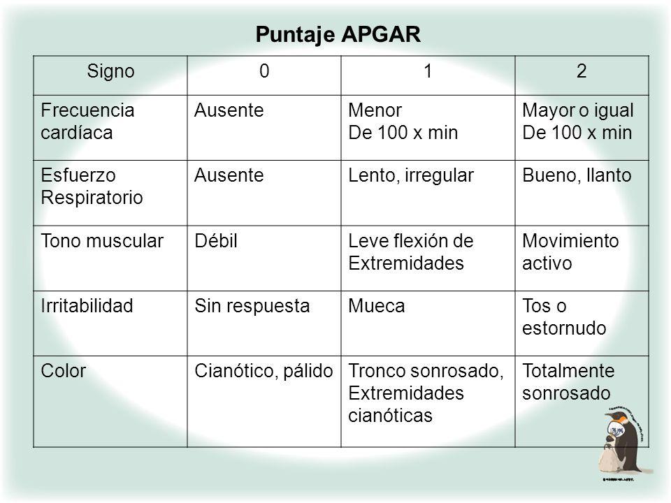 Puntaje APGAR Signo 1 2 Frecuencia cardíaca Ausente Menor De 100 x min