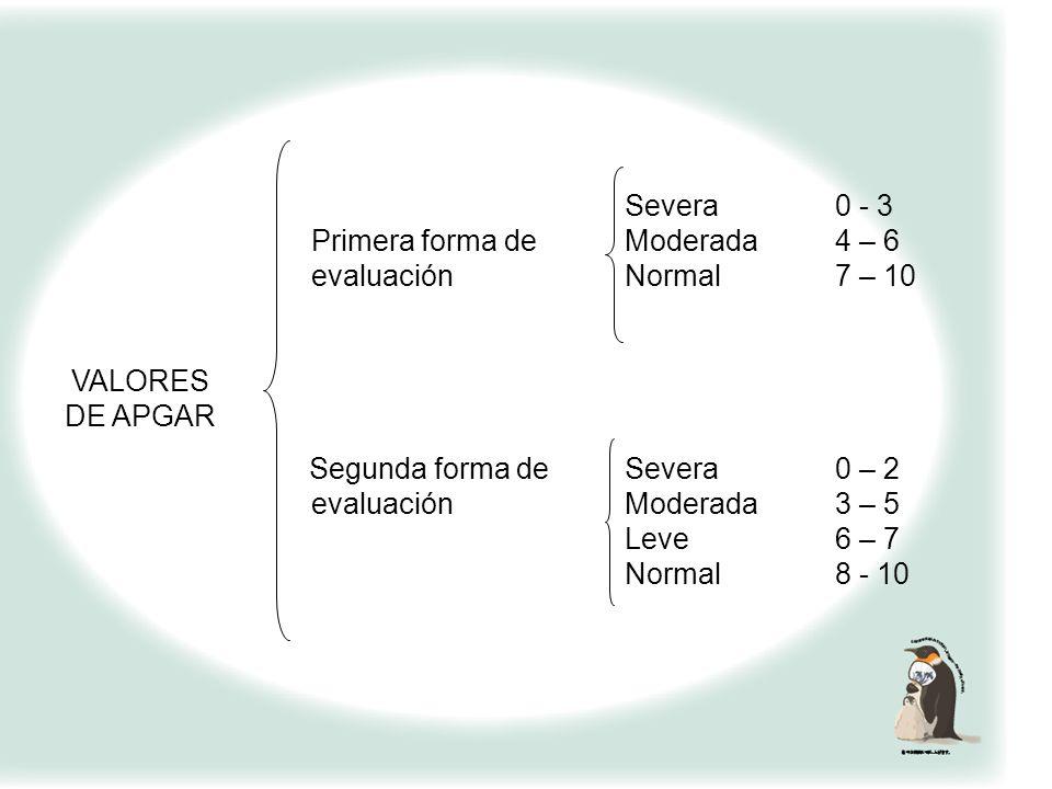 Severa 0 - 3 Primera forma de Moderada 4 – 6. evaluación Normal 7 – 10. VALORES DE APGAR. Segunda forma de Severa 0 – 2.