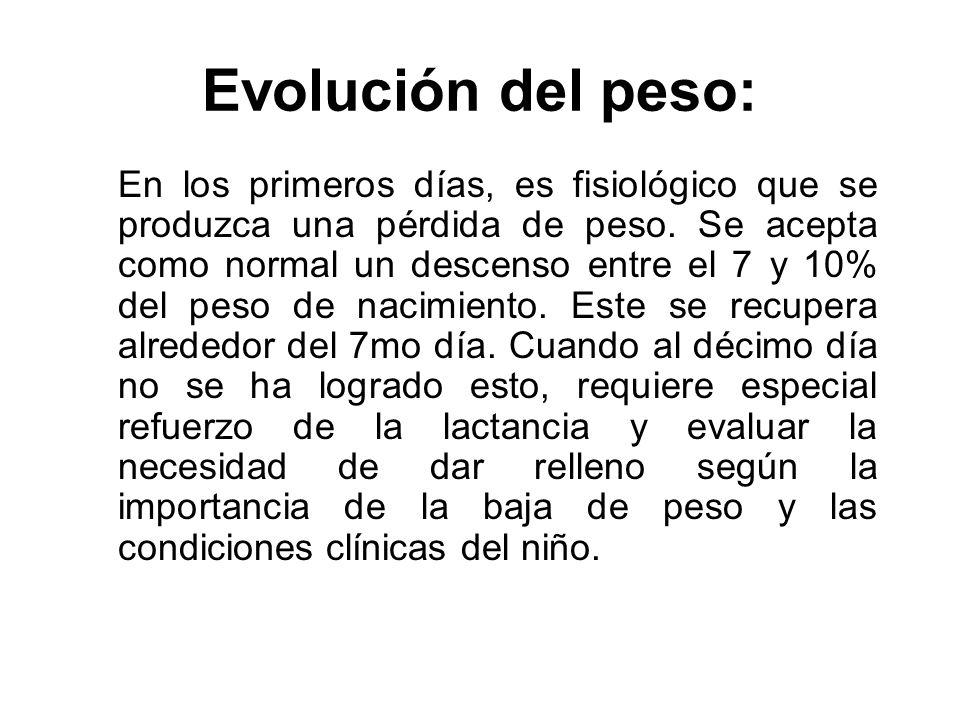 Evolución del peso: