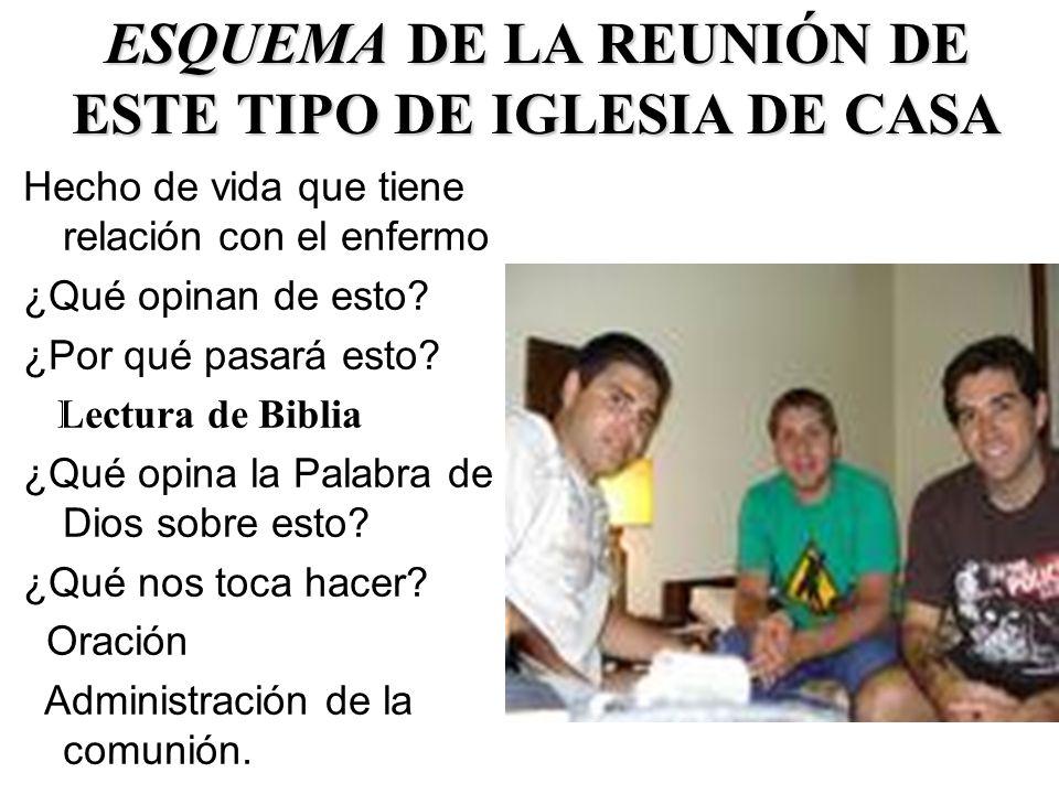 ESQUEMA DE LA REUNIÓN DE ESTE TIPO DE IGLESIA DE CASA
