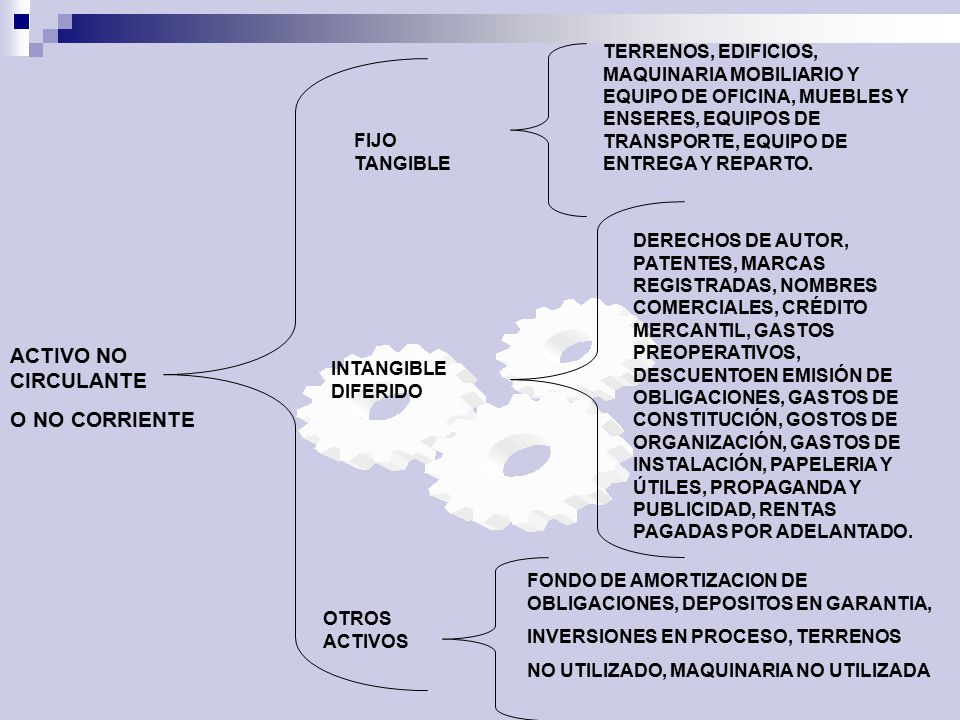 Estructura financiera de la entidad ppt video online for Mobiliario de oficina online