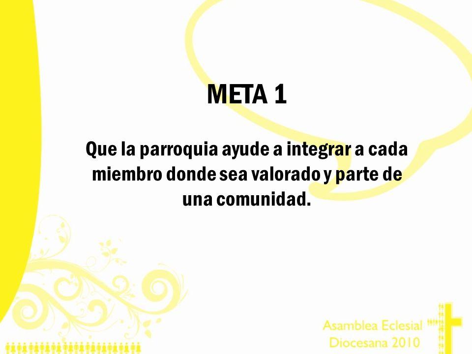 META 1Que la parroquia ayude a integrar a cada miembro donde sea valorado y parte de una comunidad.