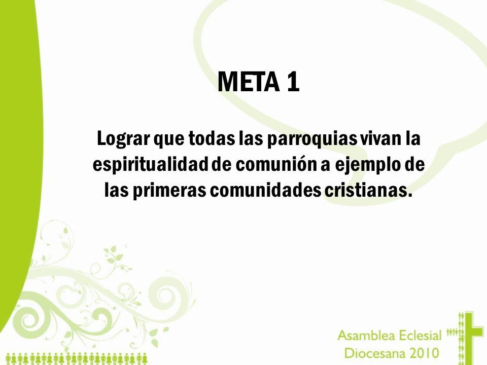 META 1Lograr que todas las parroquias vivan la espiritualidad de comunión a ejemplo de las primeras comunidades cristianas.