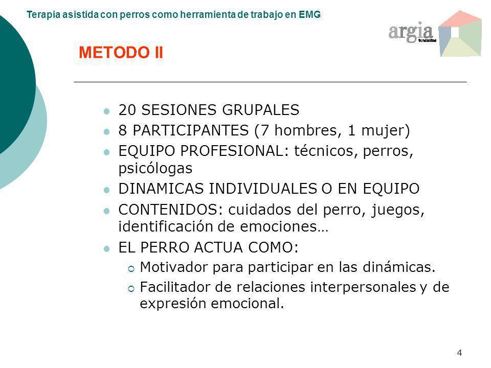 METODO II 20 SESIONES GRUPALES 8 PARTICIPANTES (7 hombres, 1 mujer)