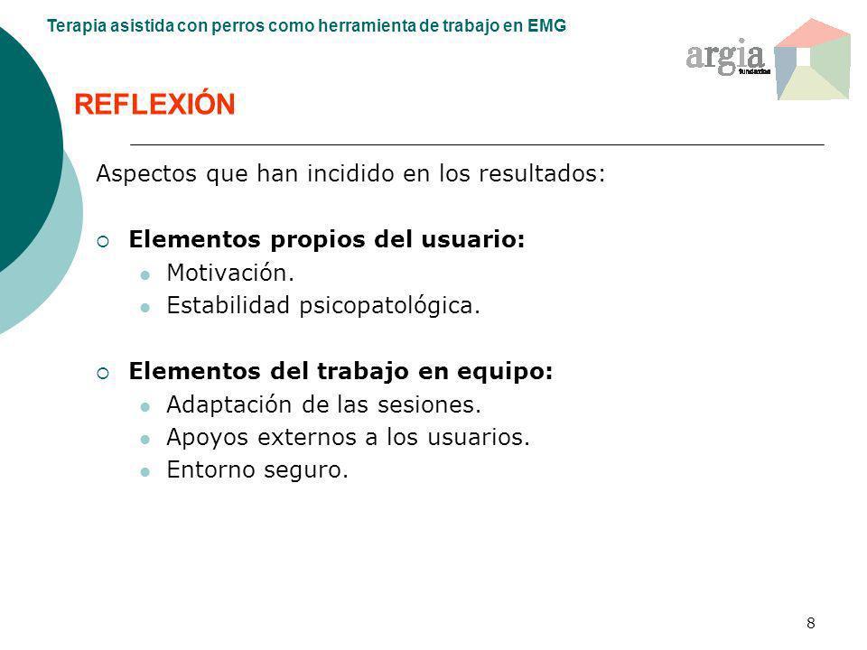REFLEXIÓN Aspectos que han incidido en los resultados: