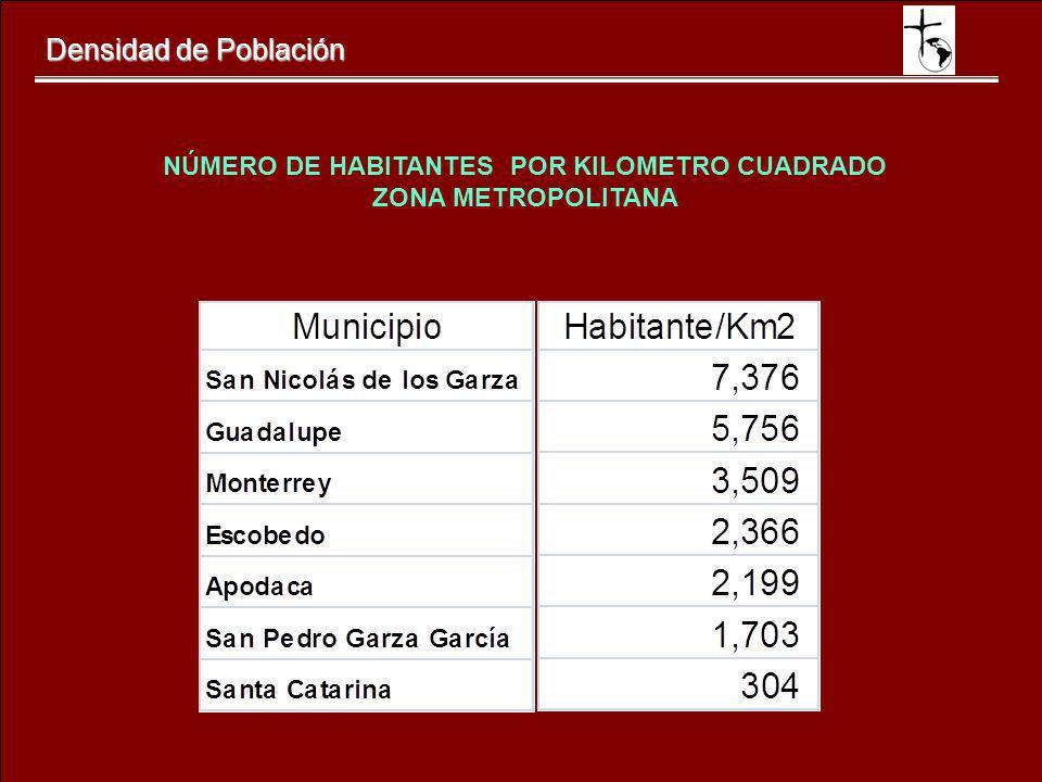 NÚMERO DE HABITANTES POR KILOMETRO CUADRADO