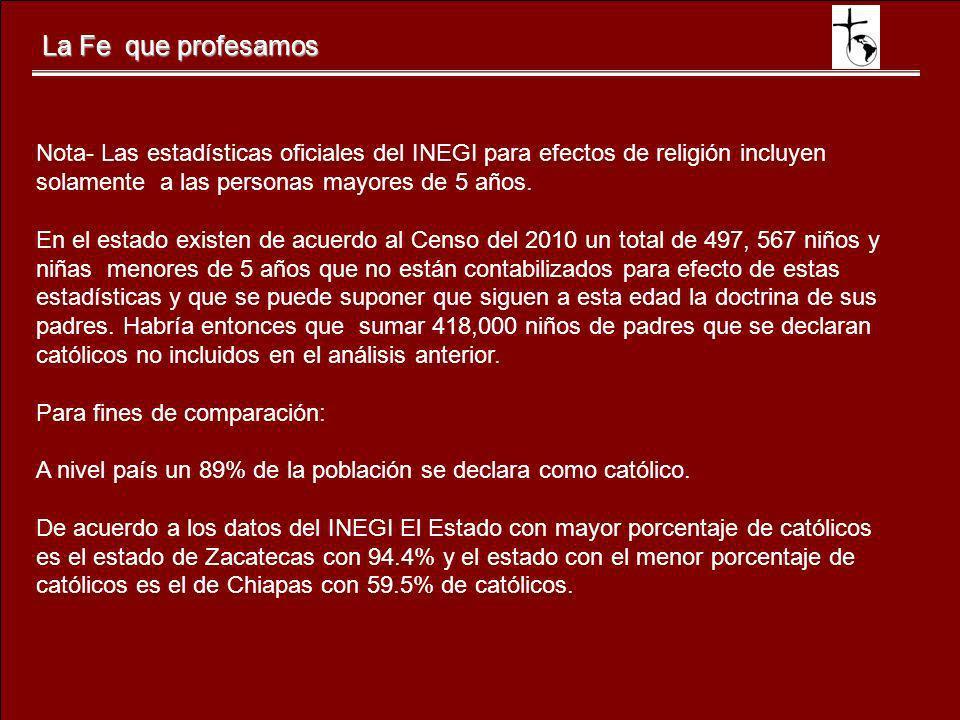La Fe que profesamos Nota- Las estadísticas oficiales del INEGI para efectos de religión incluyen solamente a las personas mayores de 5 años.