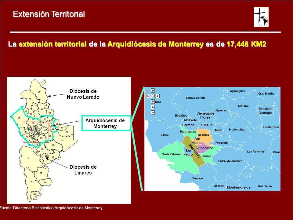 Diócesis de Nuevo Laredo Arquidiócesis de Monterrey