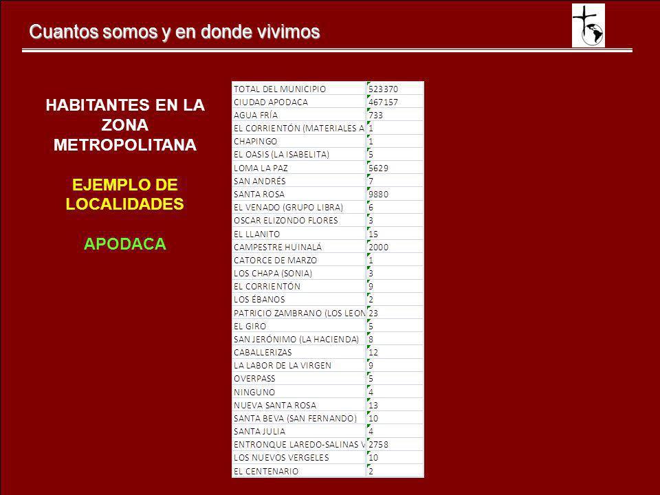 HABITANTES EN LA ZONA METROPOLITANA EJEMPLO DE LOCALIDADES