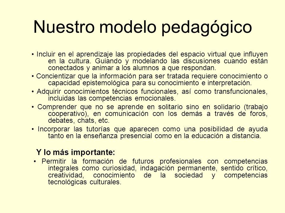 Nuestro modelo pedagógico
