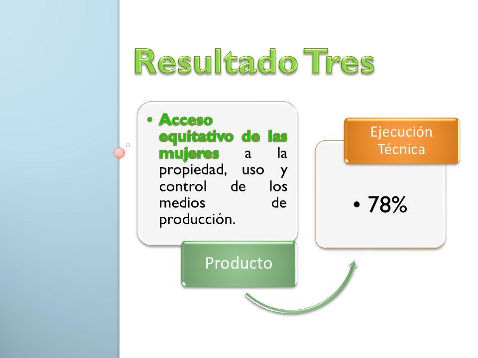 Resultado Tres 78% Producto Ejecución Técnica