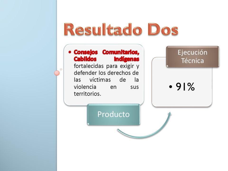 Resultado Dos 91% Producto Ejecución Técnica