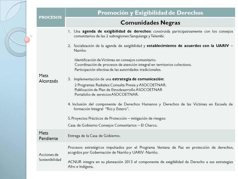 Promoción y Exigibilidad de Derechos
