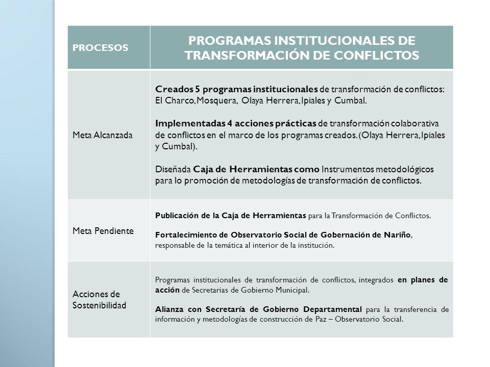 PROGRAMAS INSTITUCIONALES DE TRANSFORMACIÓN DE CONFLICTOS