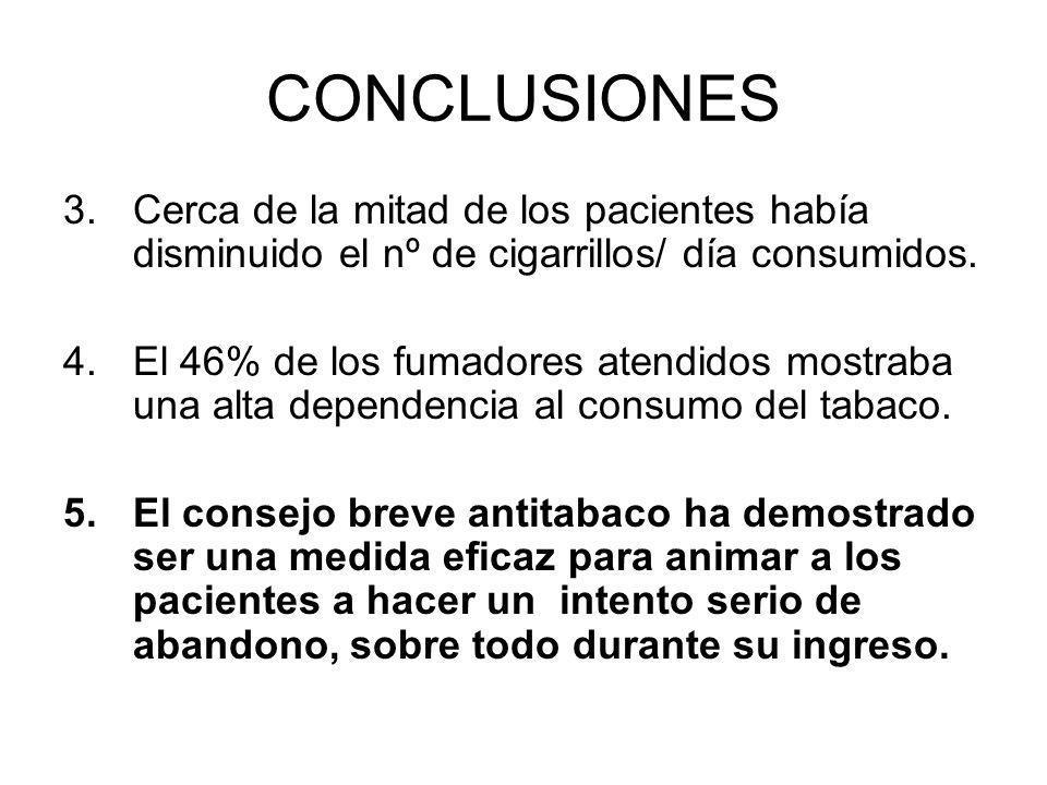 CONCLUSIONES Cerca de la mitad de los pacientes había disminuido el nº de cigarrillos/ día consumidos.