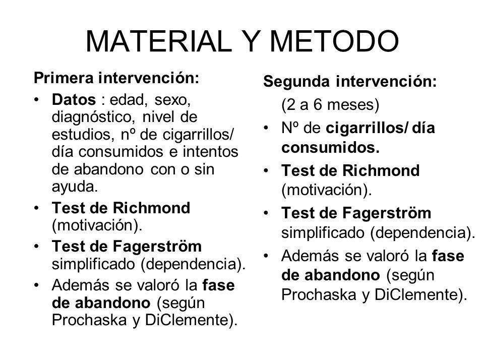 MATERIAL Y METODO Primera intervención: Segunda intervención:
