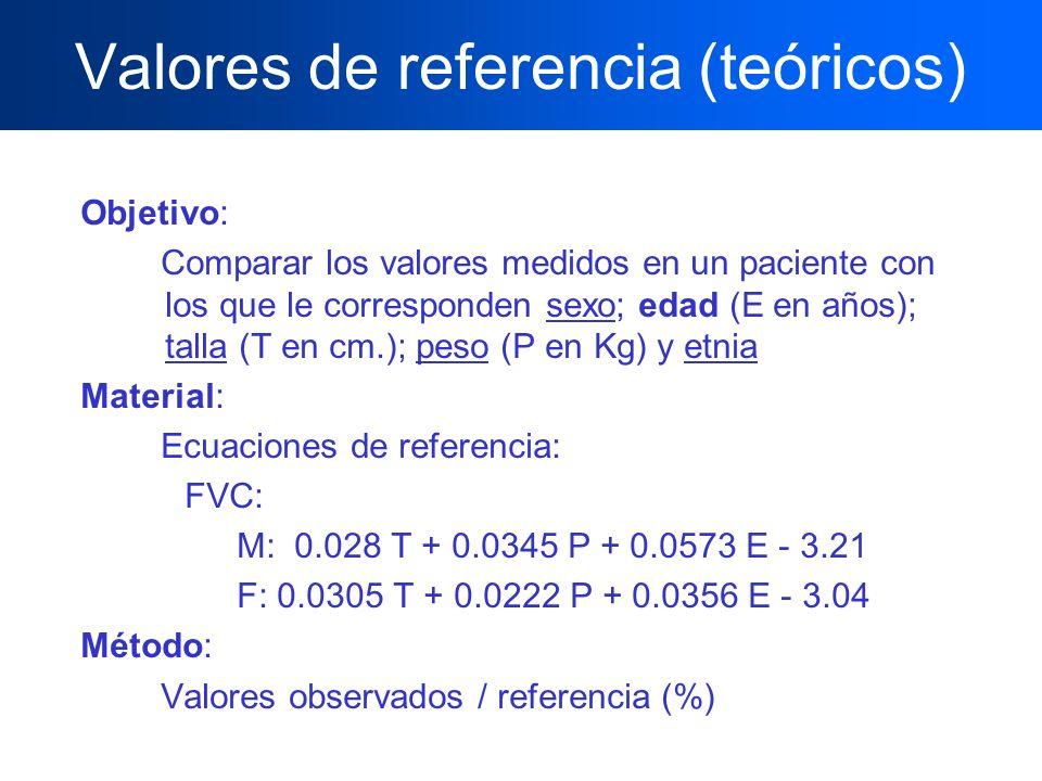 Valores de referencia (teóricos)