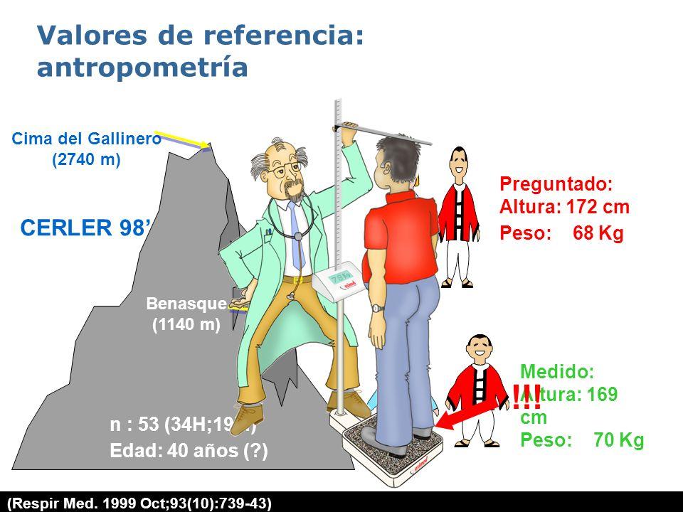 !!! Valores de referencia: antropometría CERLER 98' Preguntado: