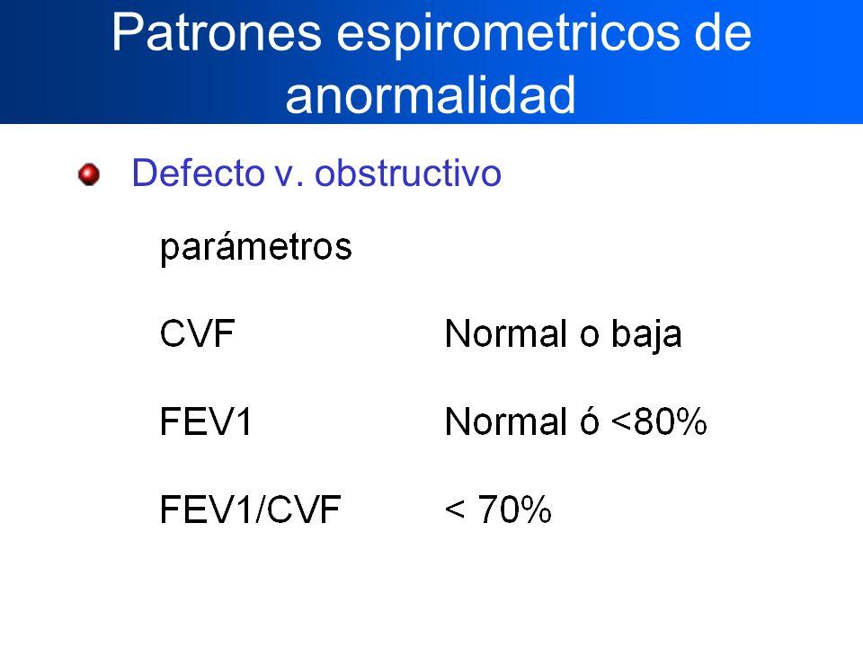 Patrones espirometricos de anormalidad