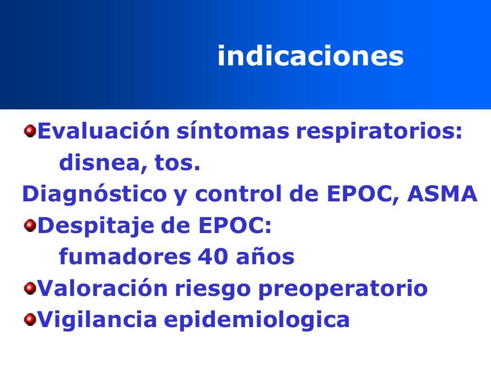 indicaciones Evaluación síntomas respiratorios: disnea, tos.