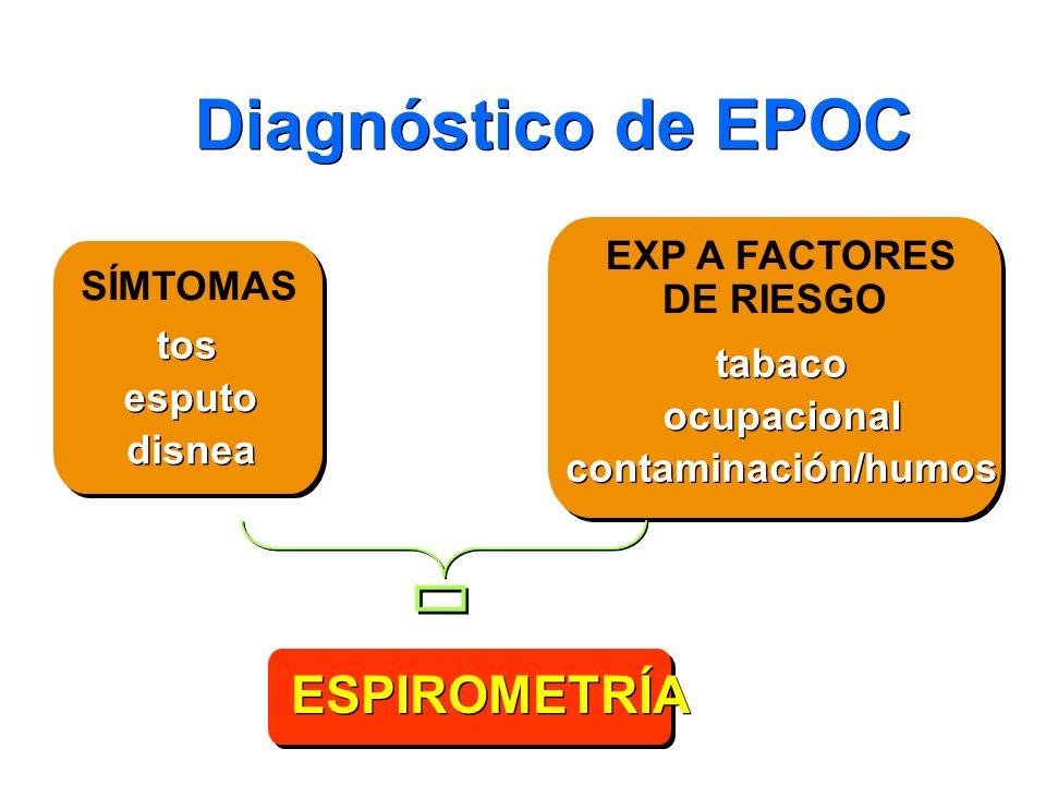 Diagnóstico de EPOC è ESPIROMETRÍA EXP A FACTORES DE RIESGO SÍMTOMAS